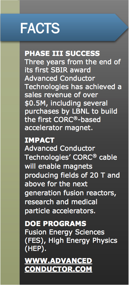 In the News: DOE Office of Science | Advanced Conductor